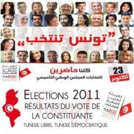 Résultats Elections Tunisie