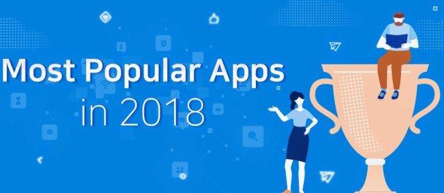 Most Popular Tizen apps 2018