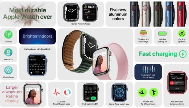 Apple Watch Series 7 Launches
