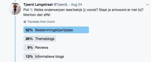 Poll reisblogs #blogpraat 1