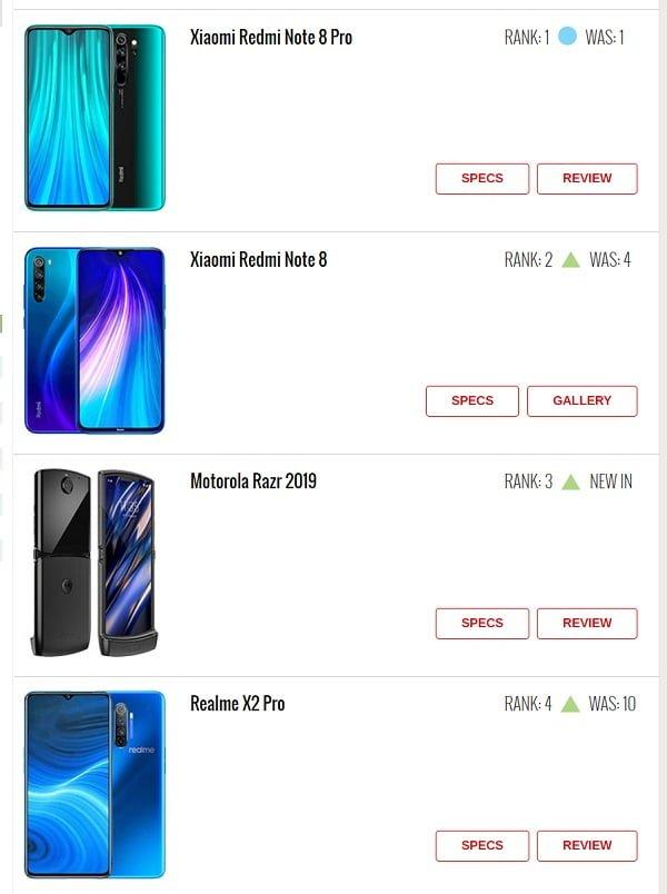 Redmi Note 8 modeller yoğun ilgi görüyor 4