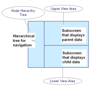 SAP Monitor Tree