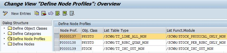 SAP EWM node profile and object class