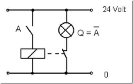 Gambar Diagram Logika