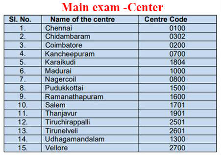 TNPSC Group 2 Hall Ticket and Examination Center