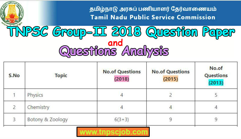 TNPSC Group 2 2018 Question Paper with Answer