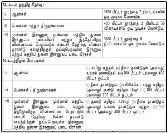 TNUSRB Police Constable Exam Physical Standards