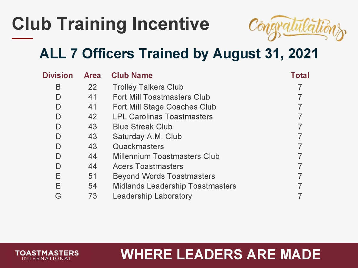Incentives CLUB 2021_Page_3