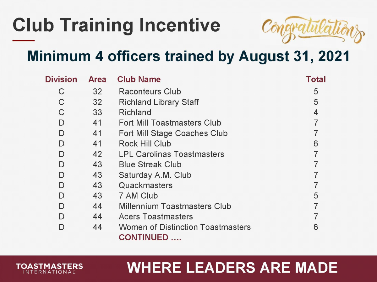 Incentives CLUB 2021_Page_5