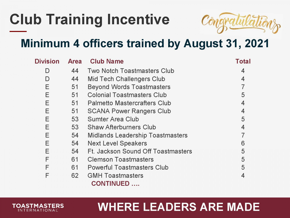 Incentives CLUB 2021_Page_6