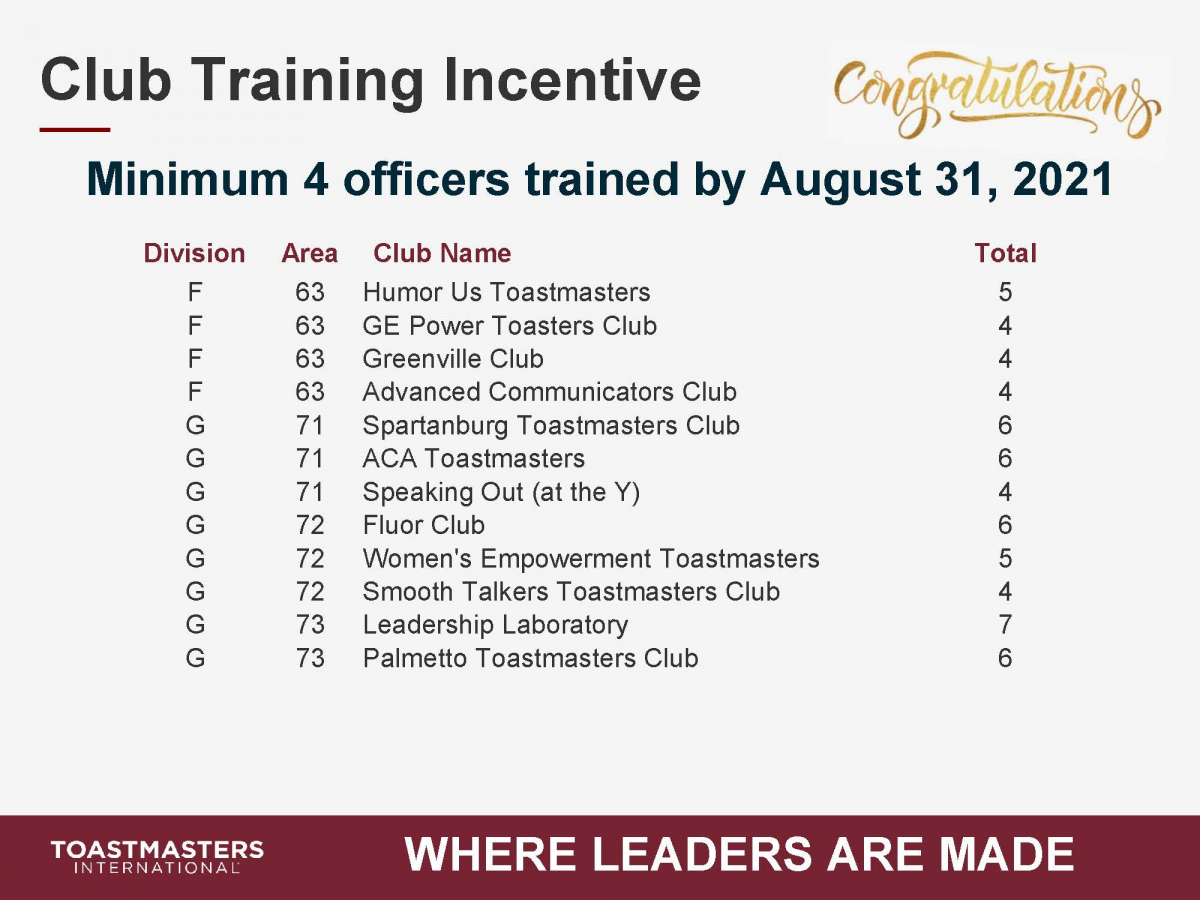Incentives CLUB 2021_Page_7
