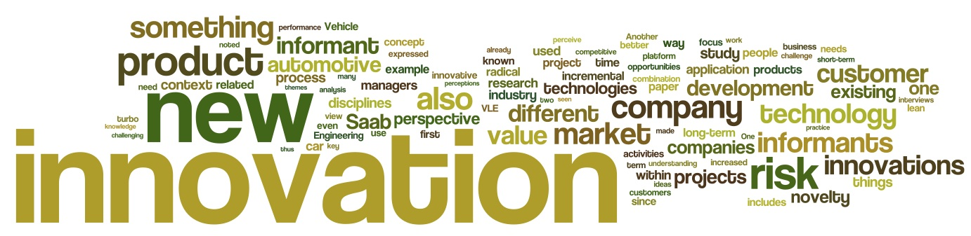 Image result for wordle innovation