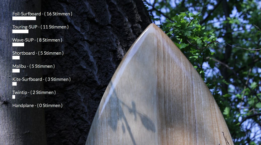 Next Wooden Surfboard - Umfrage 2014