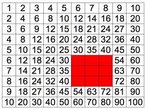tabelline, il quadrato maledetto