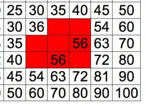 56 = 7 x 8