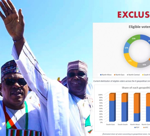 Exclusive: How Atiku can win the presidential election