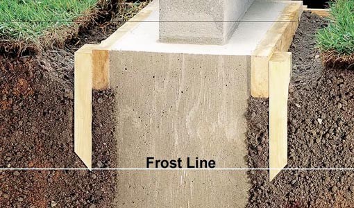 How To Build A Concrete Block Wall Todays Homeowner