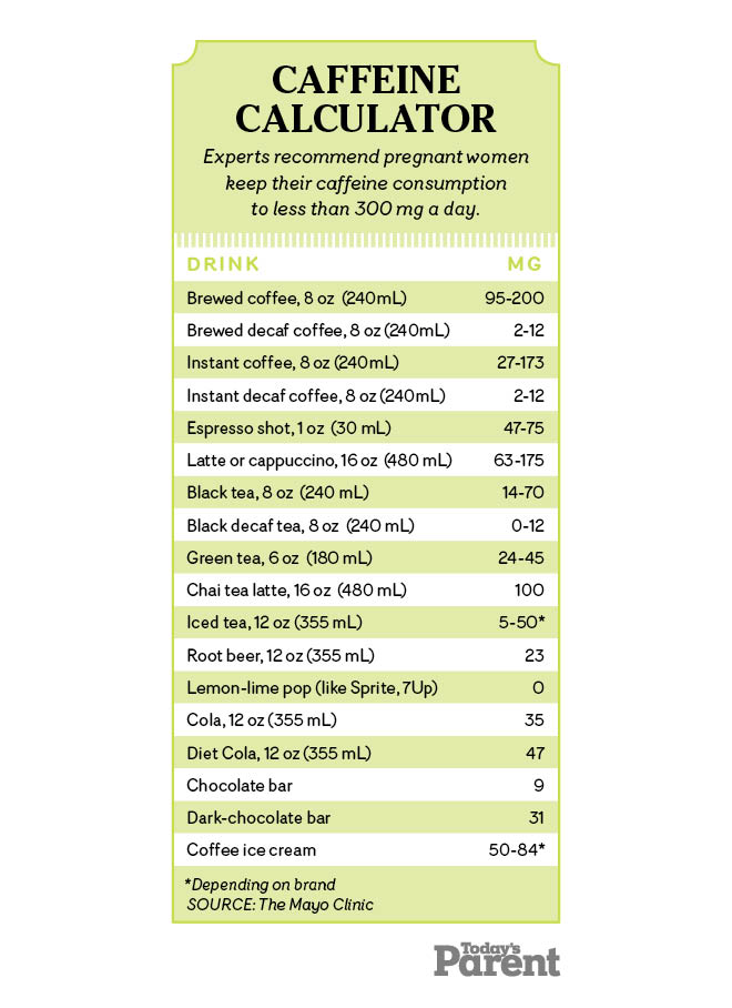 Image Result For How Much Caffeine Is In A Small Cup Of Coffeea