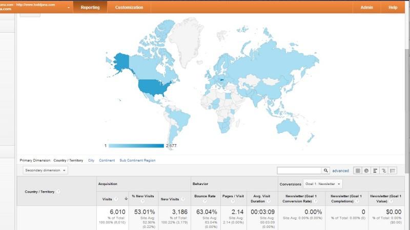 2014 blog stats