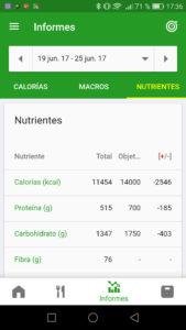 FatSecret nutrientes