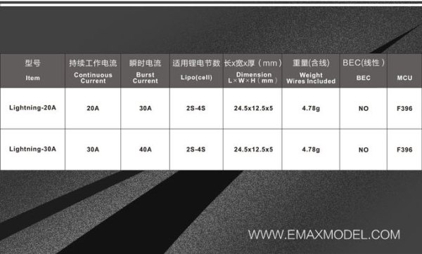 EMAX BLHeli Serie Lightning 30A ESC (316)