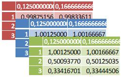 Tablas de matemática financiera Excel