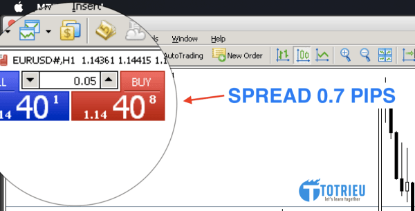 Spread cặp EUR/USD với tài khoản XM Ultra Low Standard chỉ 0.7pips