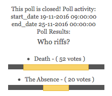 death-the-absence-results