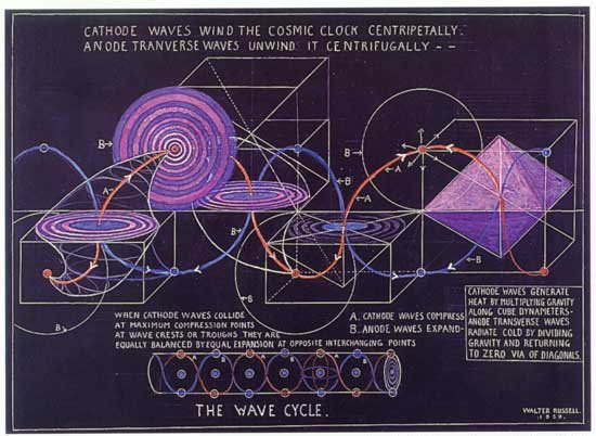 Wave Cycles - Chris Plouffe