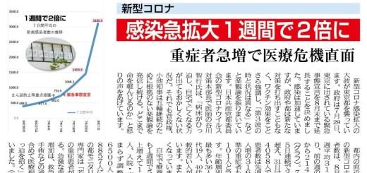 東京民報2021/08/0815号
