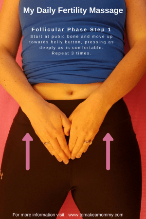 Mayan Fertility Massage for the Follicular Phase, increasing blood flow to the uterus to improve uterine lining and to the ovaries for healthy eggs!