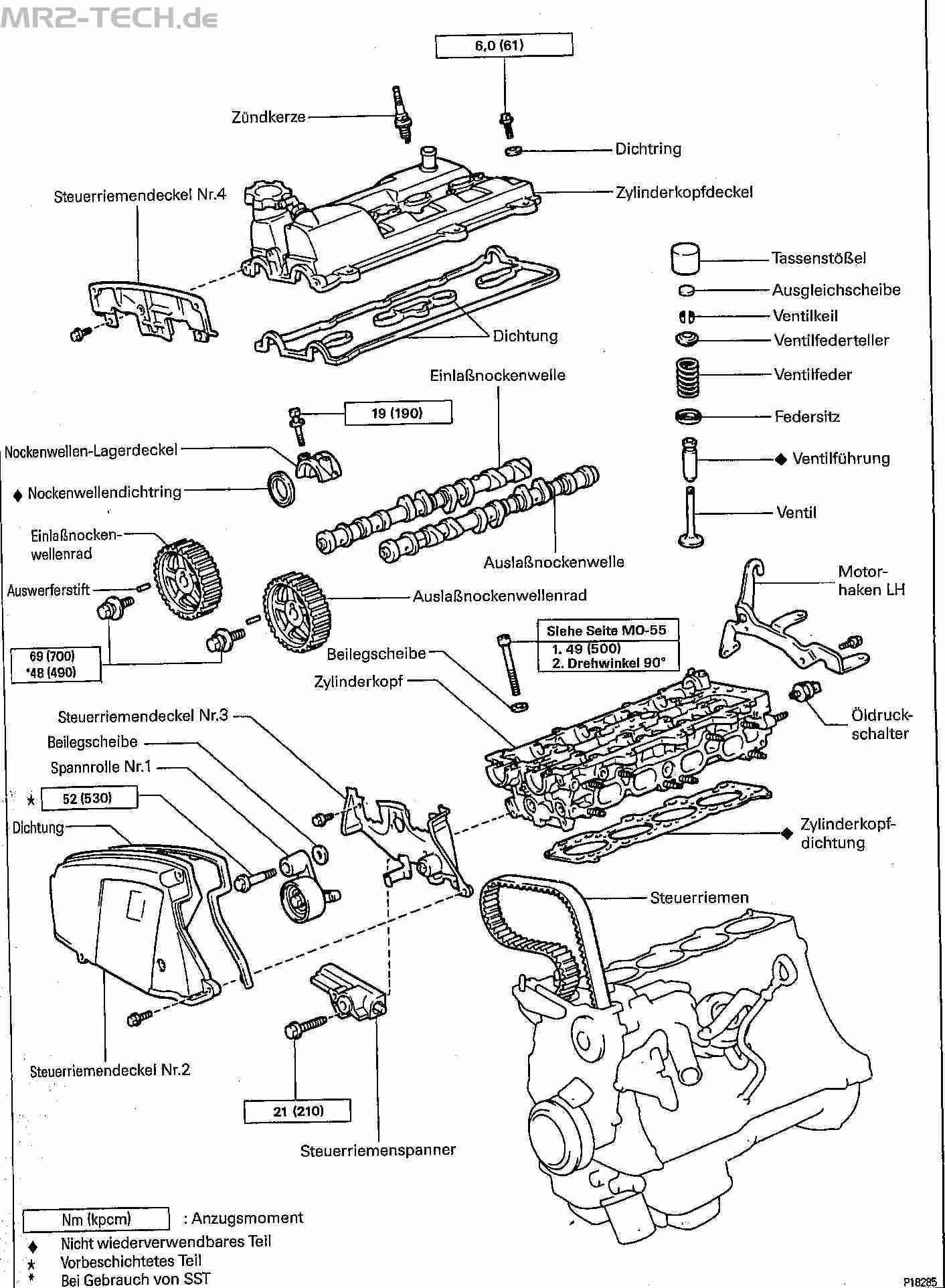 Aufbau Motor Zylinderkopf
