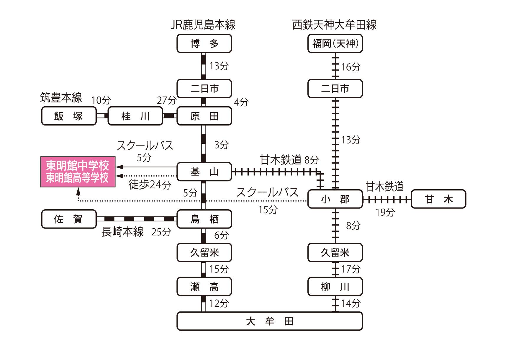 map3b