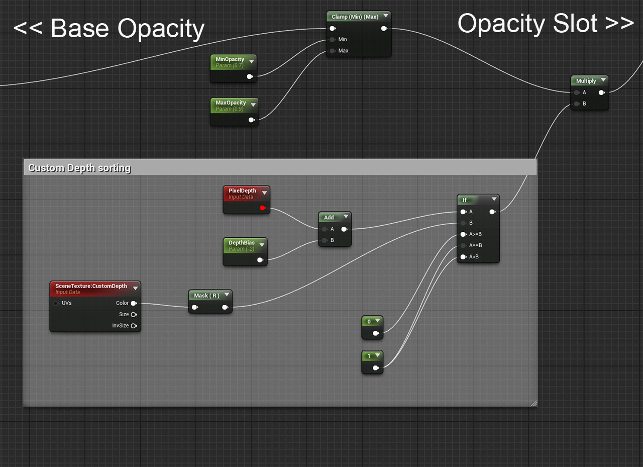 Custom depth in unreal engine 4 tom looman culling inner triangles malvernweather Image collections