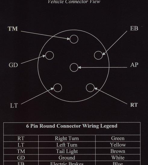 6 pin round neg