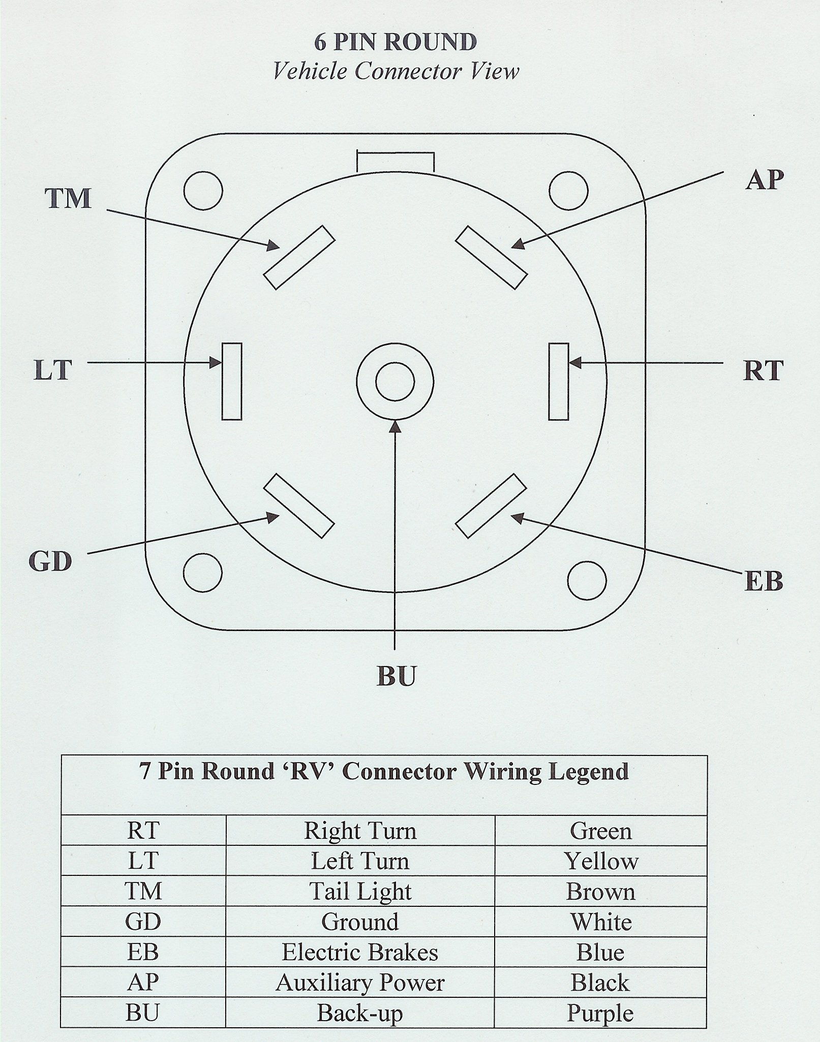 Kenwood Stereo Wiring Diagram Color Code in addition Pioneer Car Stereo Wiring Diagram Free Carlplant Arresting For A And moreover Alpine Cda 105 Wiring Diagram additionally Roper Dryer Red444ovq1 Wiring Schematic Model likewise Sony Cdx S2010 Wiring Diagram. on sony radio wiring diagram free printable