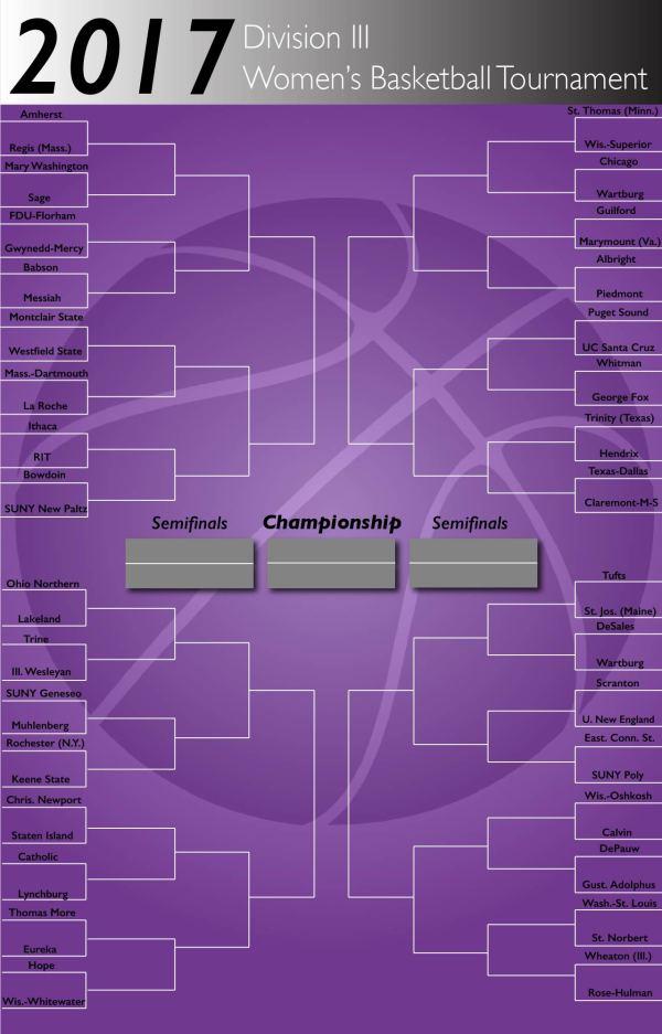 NCAA Division III women's basketball tournament bracket ...
