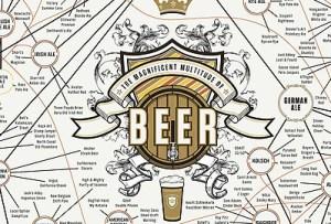 Siete afiches para cerveceros_01