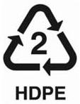 Arti Simbol Kode Segitiga Pada Kemasan Plastik