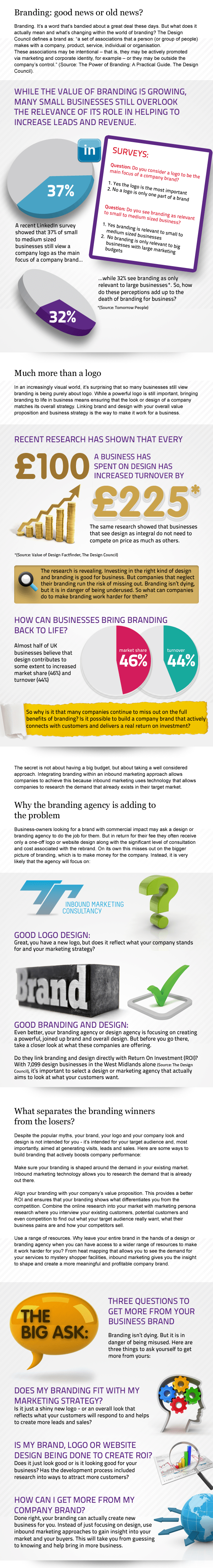 Death of Branding Infographic