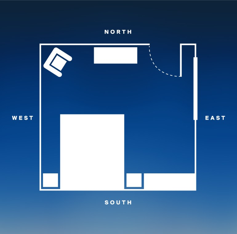 Vastu Shastra Bedroom Layout