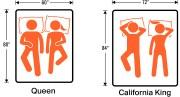 King vs California King – Complete Mattress Size Guide Comparison