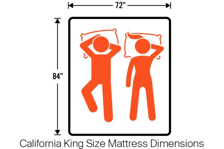 Mattress Sizes Guide Twin Twin Xl Full Queen King California King