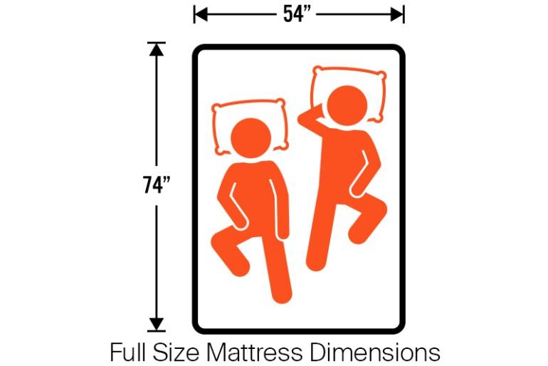 Mattress Sizes Guide   Twin, Twin XL, Full, Queen, King