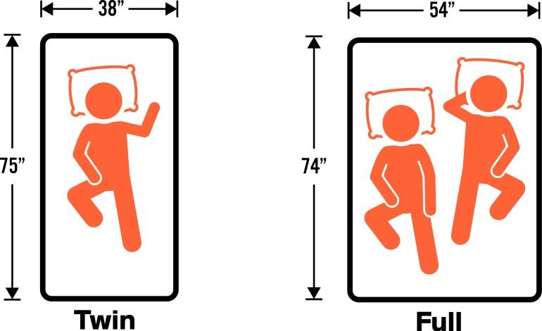 Twin vs Full – Mattress Size Guide Comparison Twin vs Full