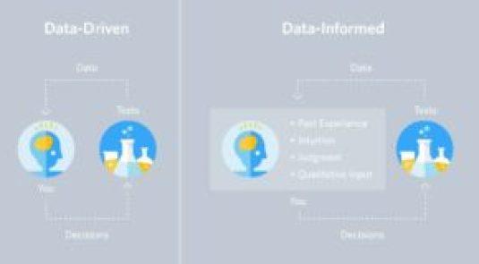 Data driven or data informed