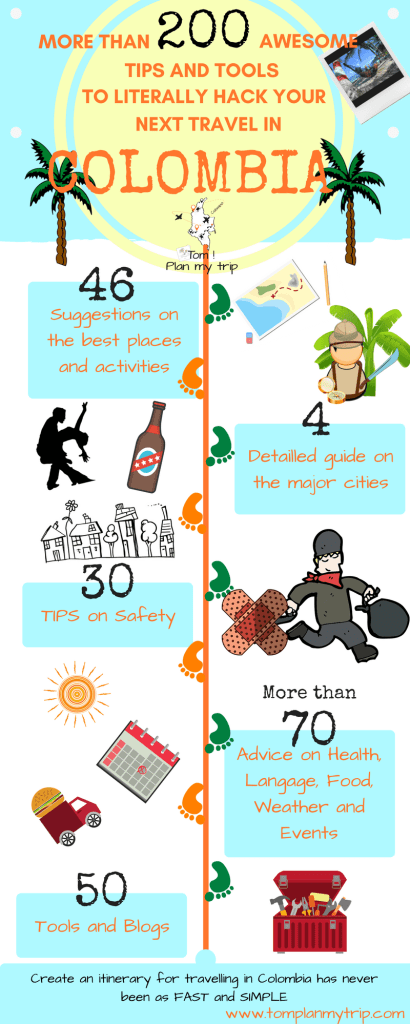 Infographic Ebook More than 200 Tips and Tools to literally hack your next trip in Colombia
