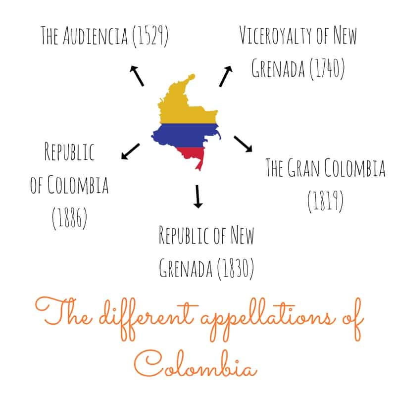 The Different Appellations of Colombia