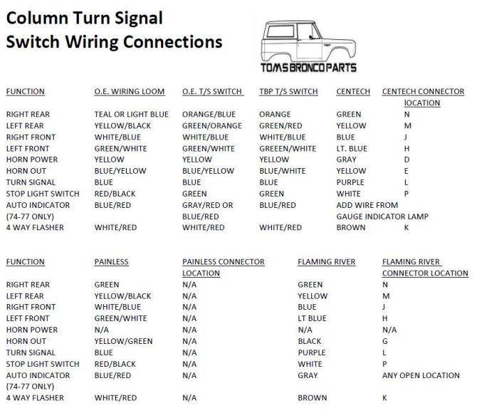 1971 ford bronco turn signal wiring diagram  2006 buick