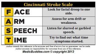 EMS Info